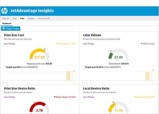 HP JetAdvantage Insights Dashboard