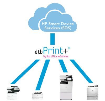 Schaubild Funktionsweise HP Smart Device Services SDS